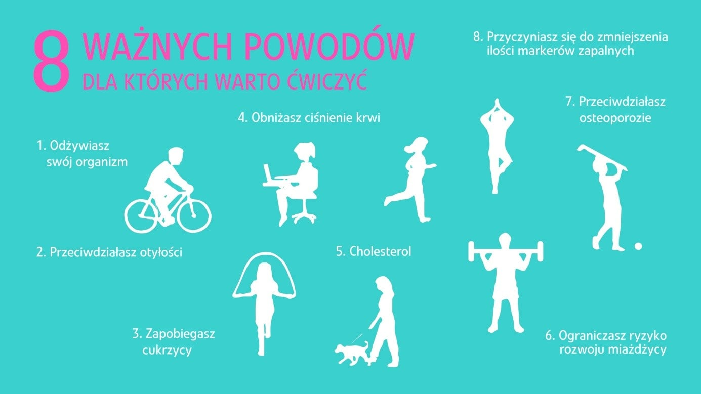 8 ważnych powodów, dla których warto ćwiczyć