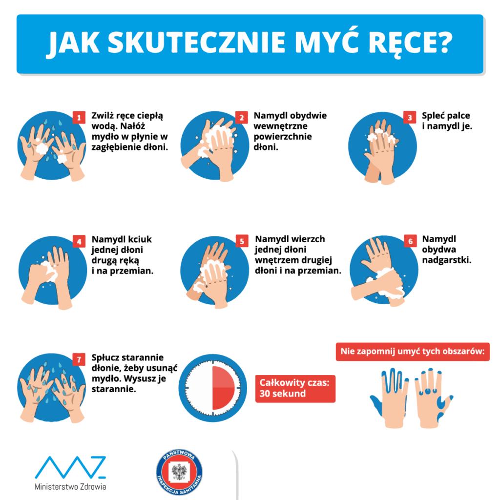 Jak prawidłowo myć ręce według Ministerstwa Zdrowia?